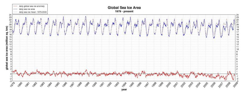 global-sea-ice-chart