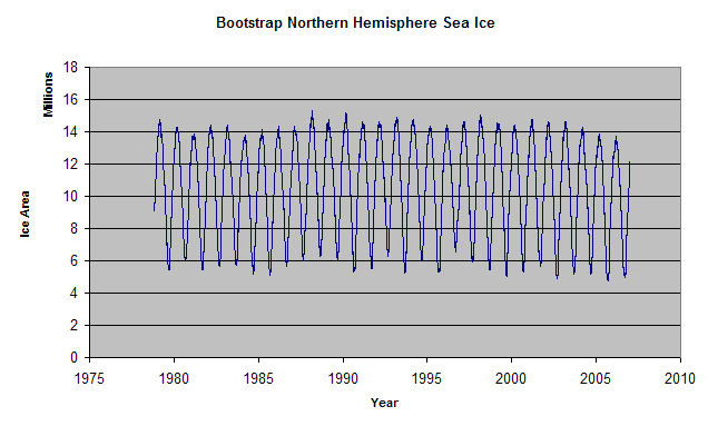 ice-area-nh-bootsrtap