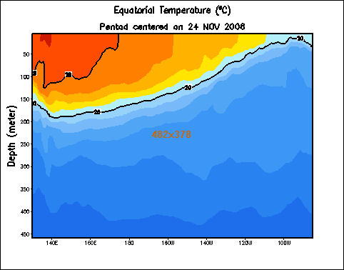 pdo-cold-water-pushing-up