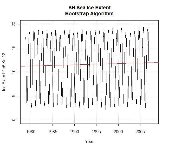 sh-sea-ice-extent-bootstrap-algorithm