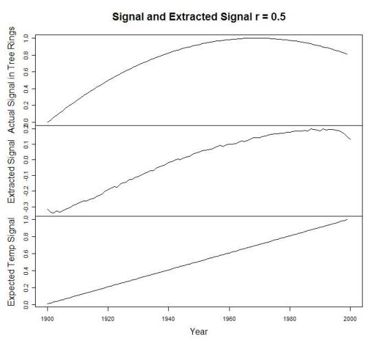 signal-in-data-vs-extracted-r05