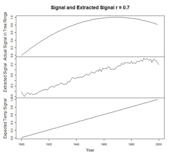 signal-in-data-vs-extracted-r07