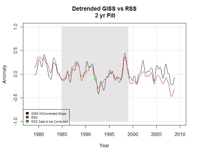 corrected-giss-rss-overlay3