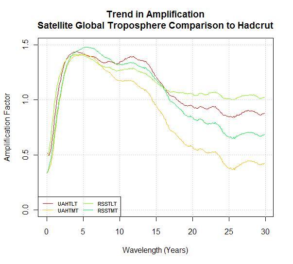 global-variance-vs-hadcrut