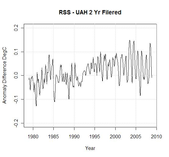 rss-uah-data