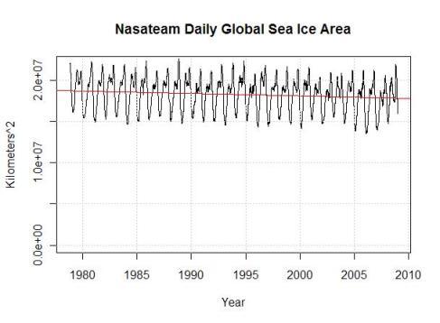 30-yr-ice-area-global