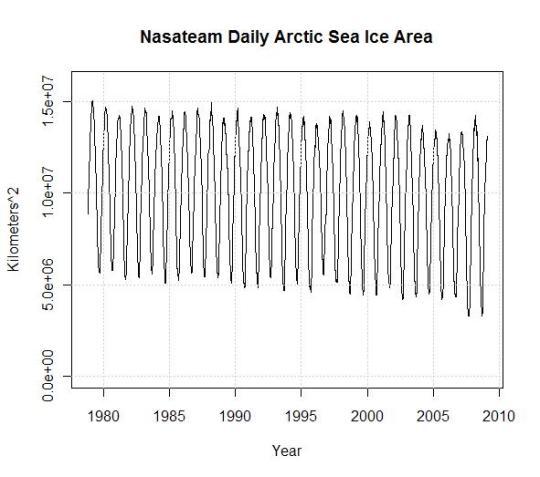 30-yr-ice-area1