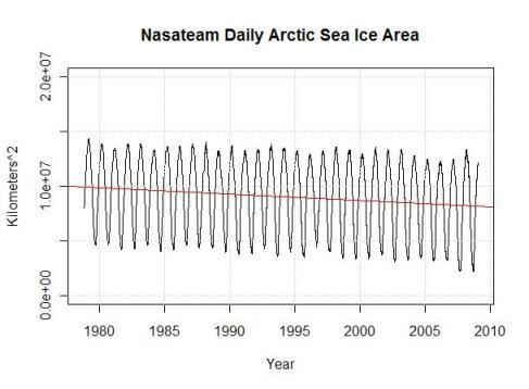 30-yr-ice-area2
