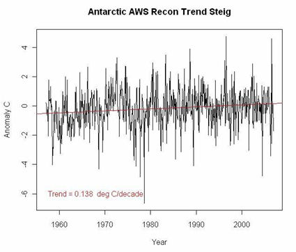 antarctic-aws-recon-steig
