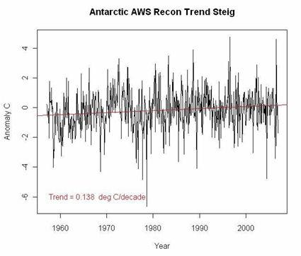 antarctic-aws-recon-steig