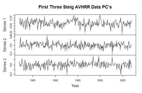 3-steig-raw-data-pcs