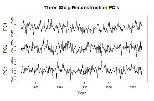 3-steig-solution-pcs