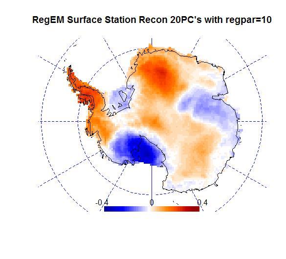 antarctic-10pc-trend-plot