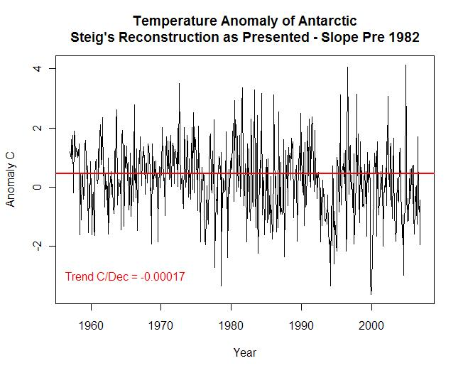 retrended-raw-recon-trend-pre19821