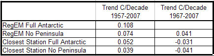 trend-table