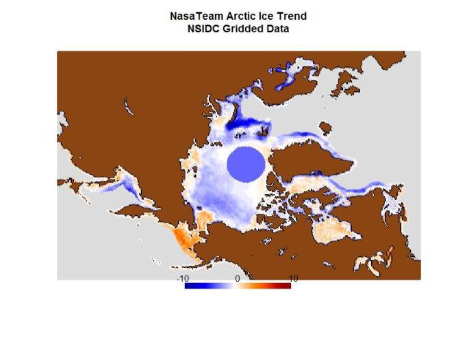 arctic ice trend