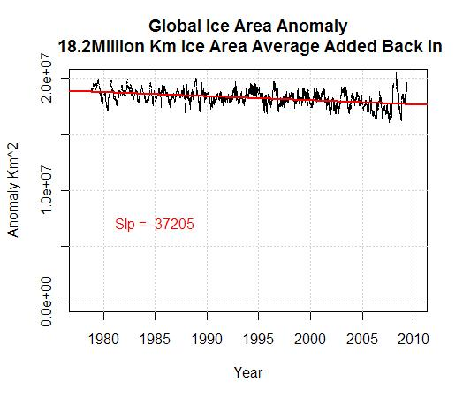 global-ice-anomaly-from-average3