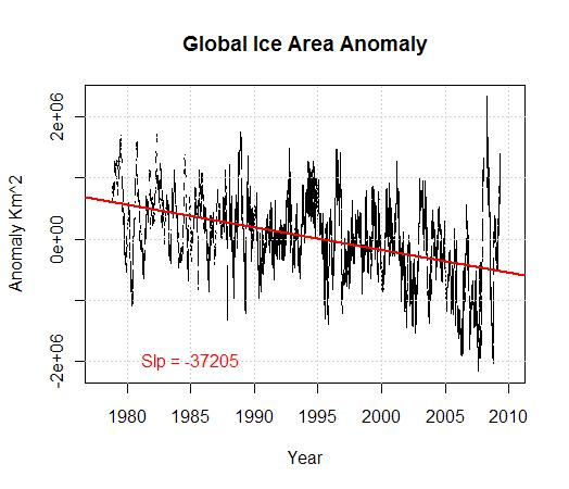 global-ice-anomaly3