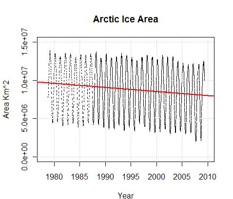 North Ice area2