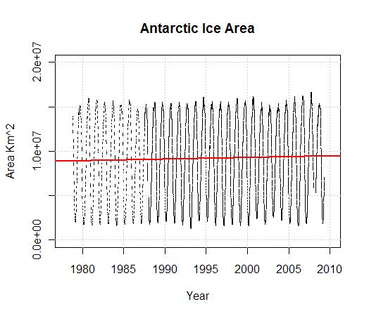 south-ice-area1