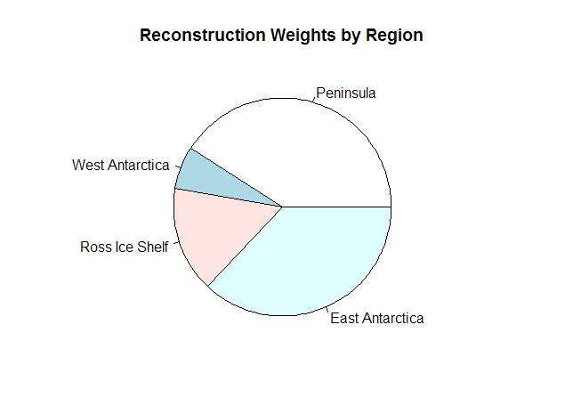 Steigs antarctic peninsula pac mann watts up with that figure 7 ccuart Choice Image