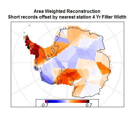 Antarctic Area Temperature Trend 4yr Filt