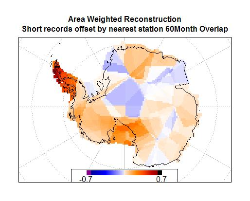 Antarctic Area Temperature Trend 60 month possible overlap