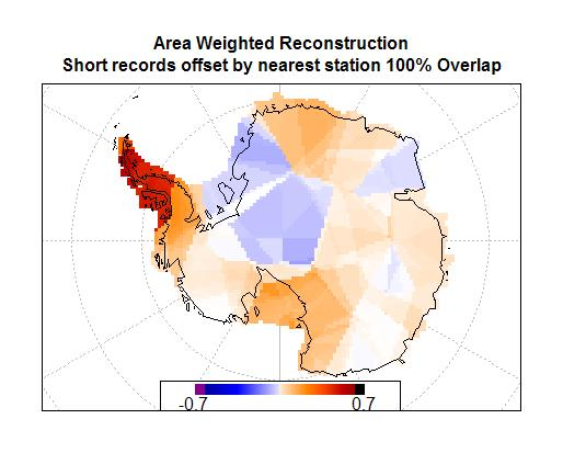 Antarctic Area Temperature Trend maximum possible overlap