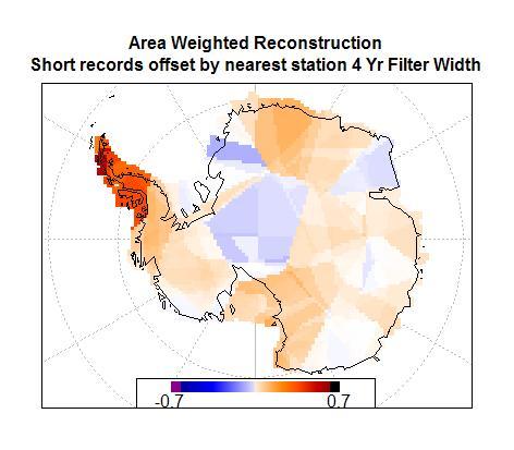 Antarctic Area Temperature trend no offset
