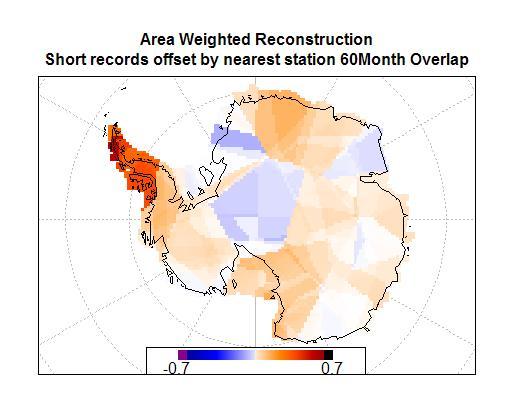 Figure 1, no offset temperature data