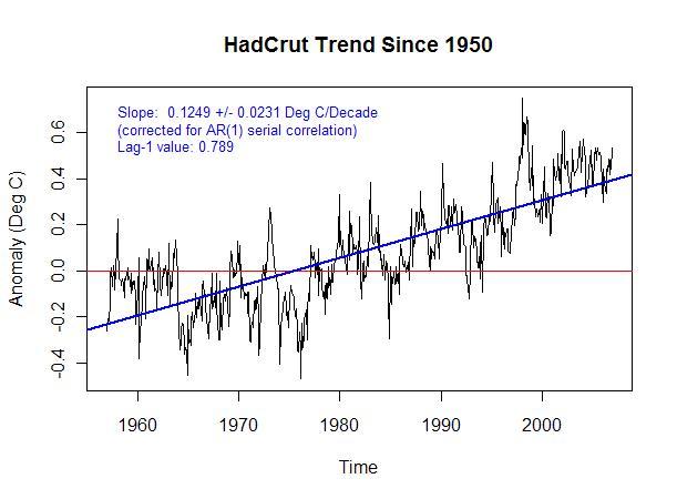 hadcrut 1950 -